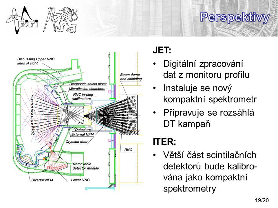 Perspektivy JET: Digitální zpracování dat z monitoru profilu