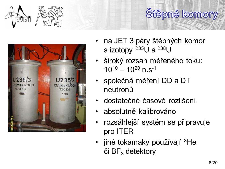Štěpné komory na JET 3 páry štěpných komor s izotopy 235U a 238U