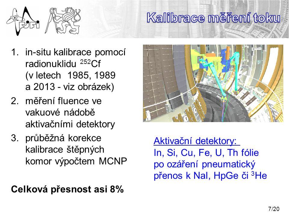 Kalibrace měření toku in-situ kalibrace pomocí radionuklidu 252Cf (v letech 1985, 1989 a 2013 - viz obrázek)