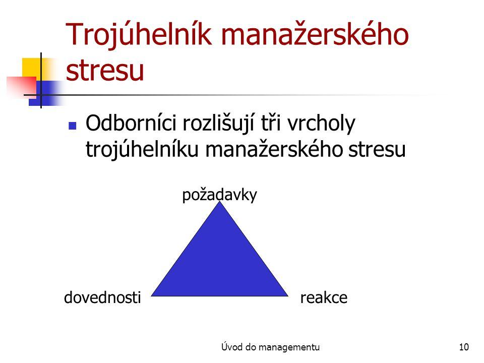 Trojúhelník manažerského stresu