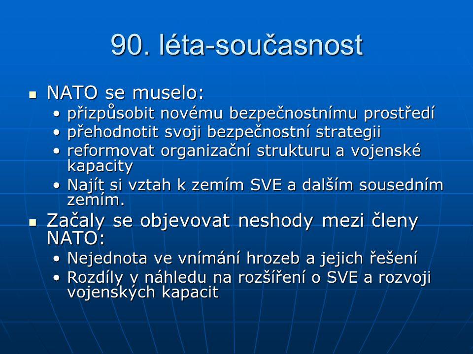90. léta-současnost NATO se muselo: