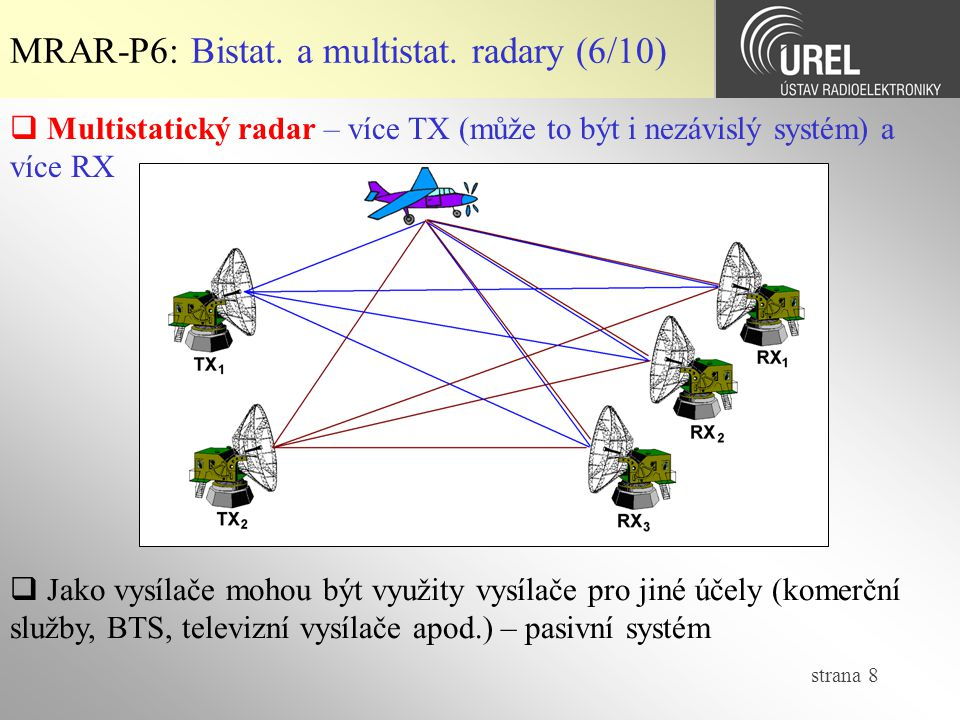 MRAR-P6: Bistat. a multistat. radary (6/10)