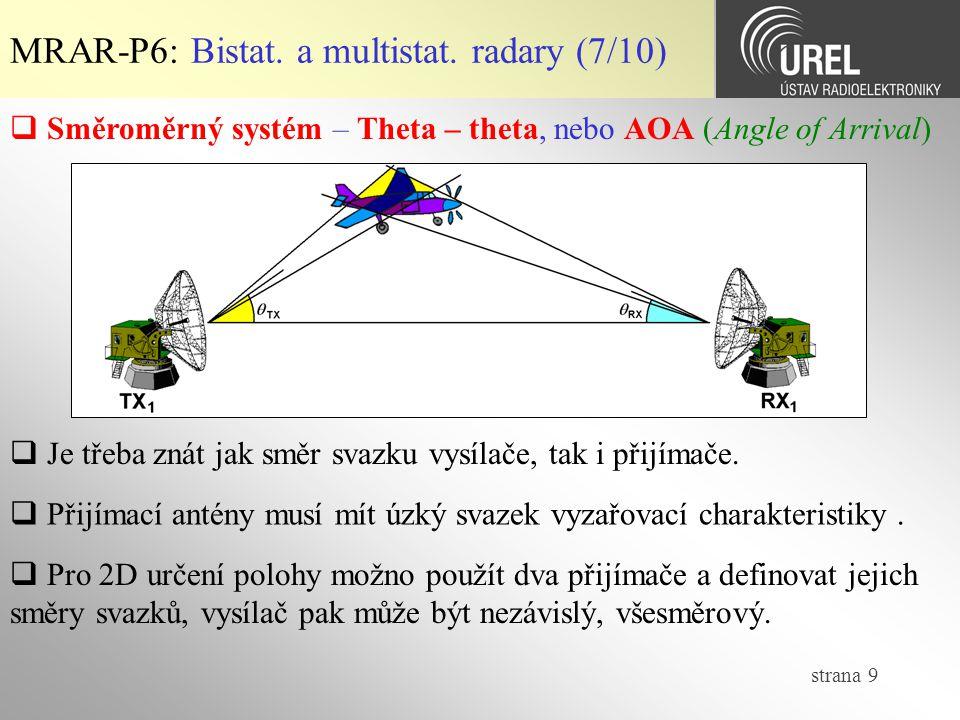 MRAR-P6: Bistat. a multistat. radary (7/10)