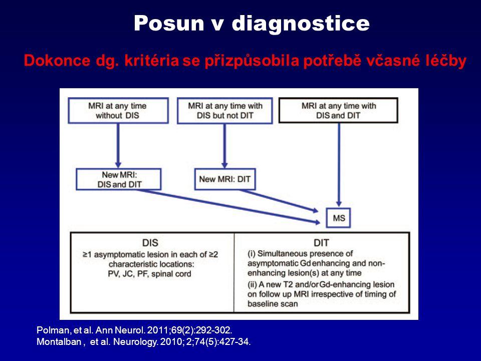 Posun v diagnostice Dokonce dg. kritéria se přizpůsobila potřebě včasné léčby. Polman, et al. Ann Neurol. 2011;69(2):292-302.