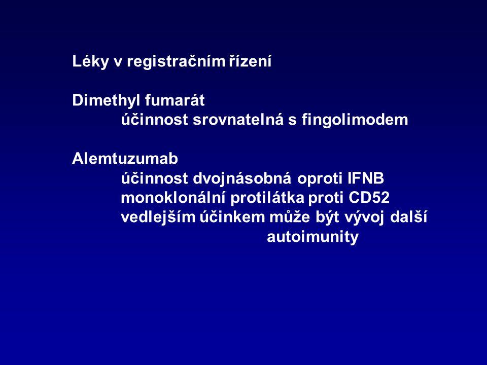 Léky v registračním řízení