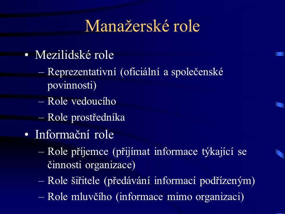 Manažerské role Mezilidské role Informační role