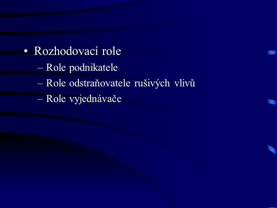 Rozhodovací role Role podnikatele Role odstraňovatele rušivých vlivů