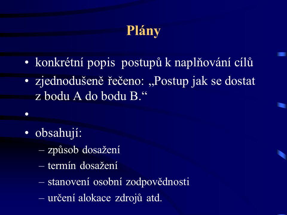 Plány konkrétní popis postupů k naplňování cílů