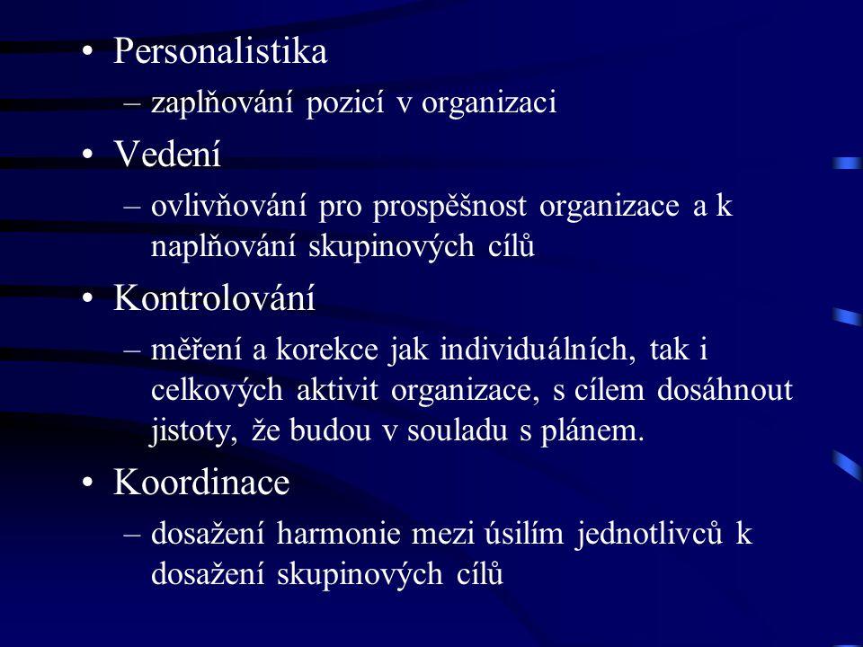 Personalistika Vedení Kontrolování Koordinace