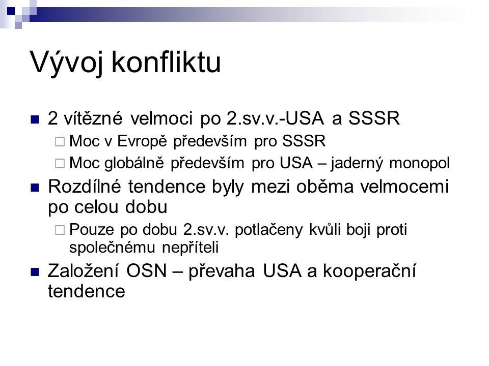 Vývoj konfliktu 2 vítězné velmoci po 2.sv.v.-USA a SSSR