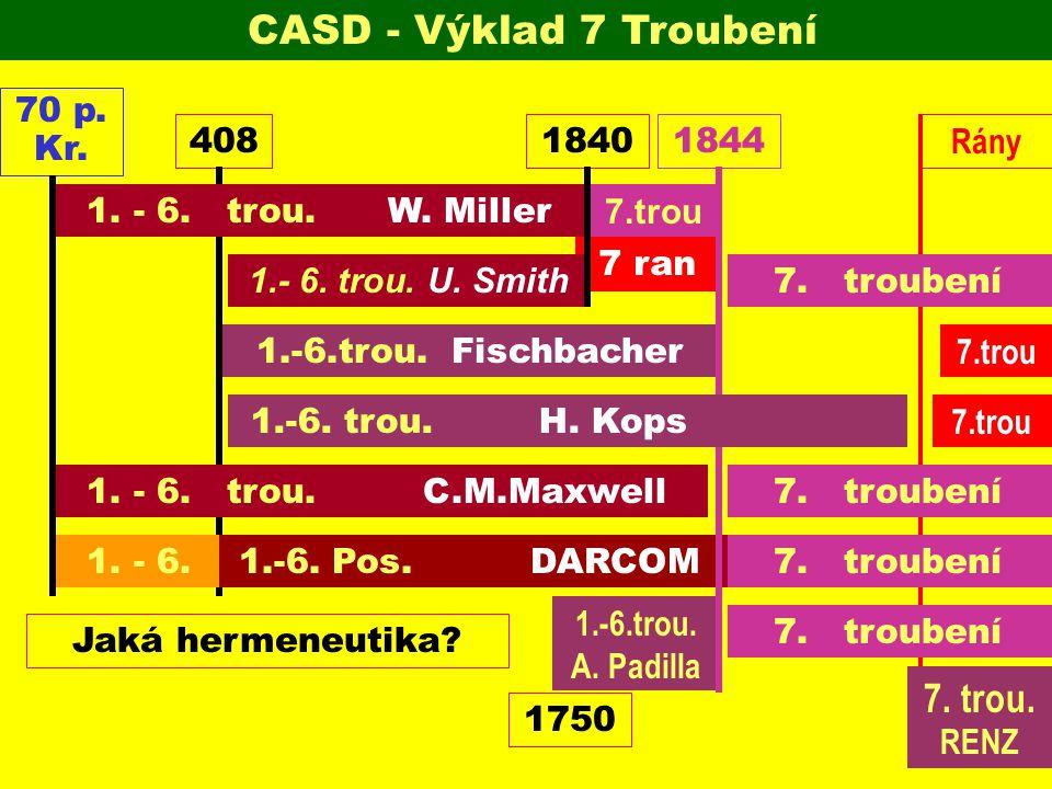 CASD - Výklad 7 Troubení 7. trou. RENZ 70 p. Kr. 408 1840 1844 Rány