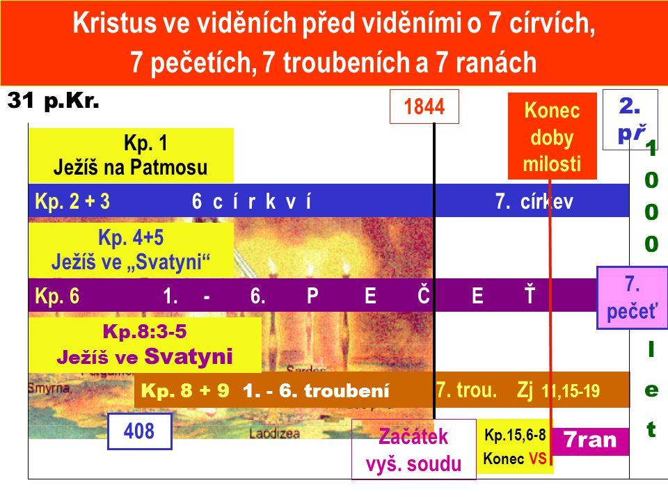 Kristus ve viděních před viděními o 7 círvích, 7 pečetích, 7 troubeních a 7 ranách