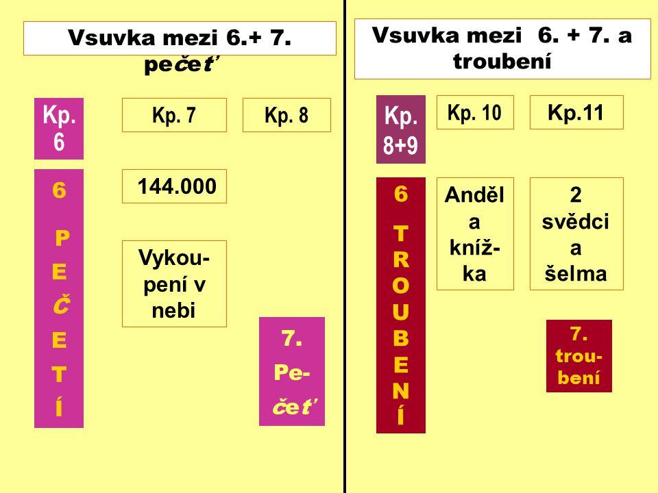 Vsuvka mezi 6. + 7. a troubení