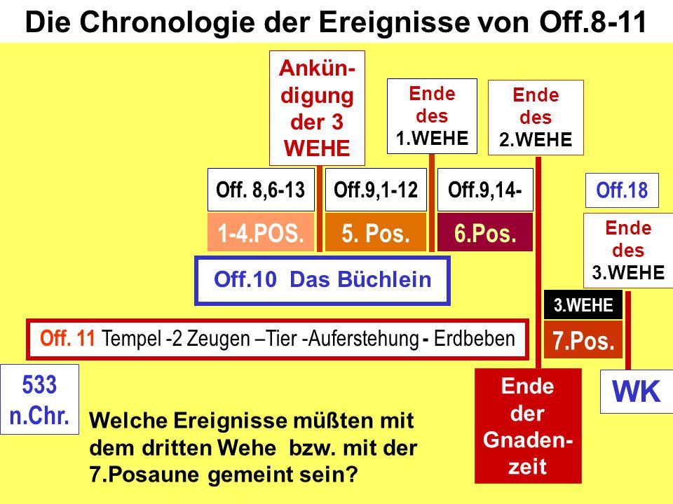 Die Chronologie der Ereignisse von Off.8-11
