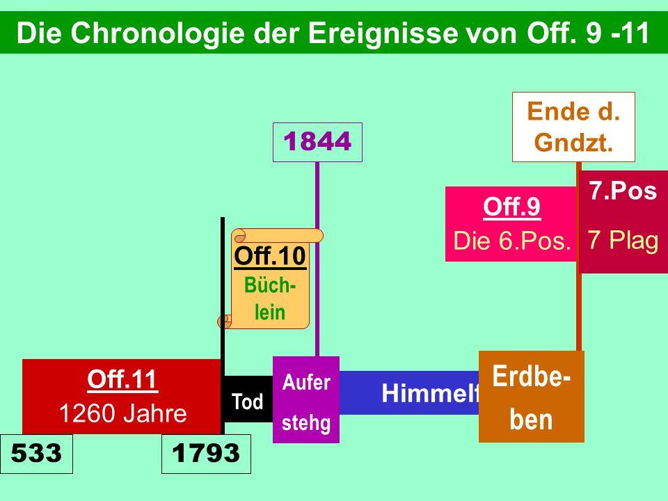 Die Chronologie der Ereignisse von Off. 9 -11