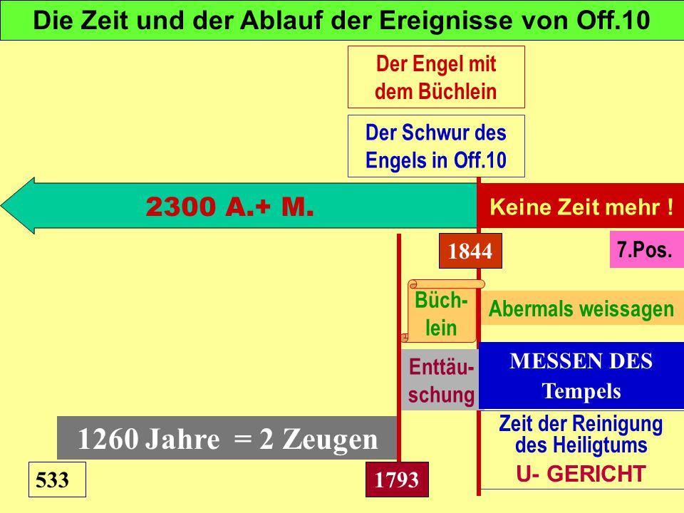 Die Zeit und der Ablauf der Ereignisse von Off.10