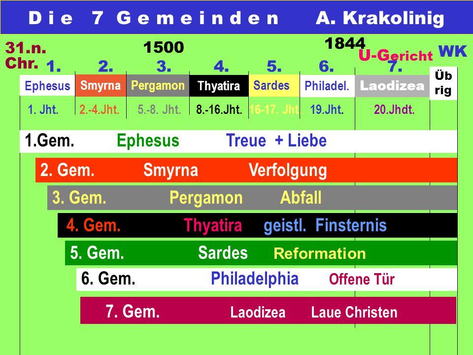 D i e 7 G e m e i n d e n A. Krakolinig