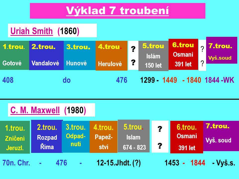 Výklad 7 troubení Uriah Smith (1860) C. M. Maxwell (1980)