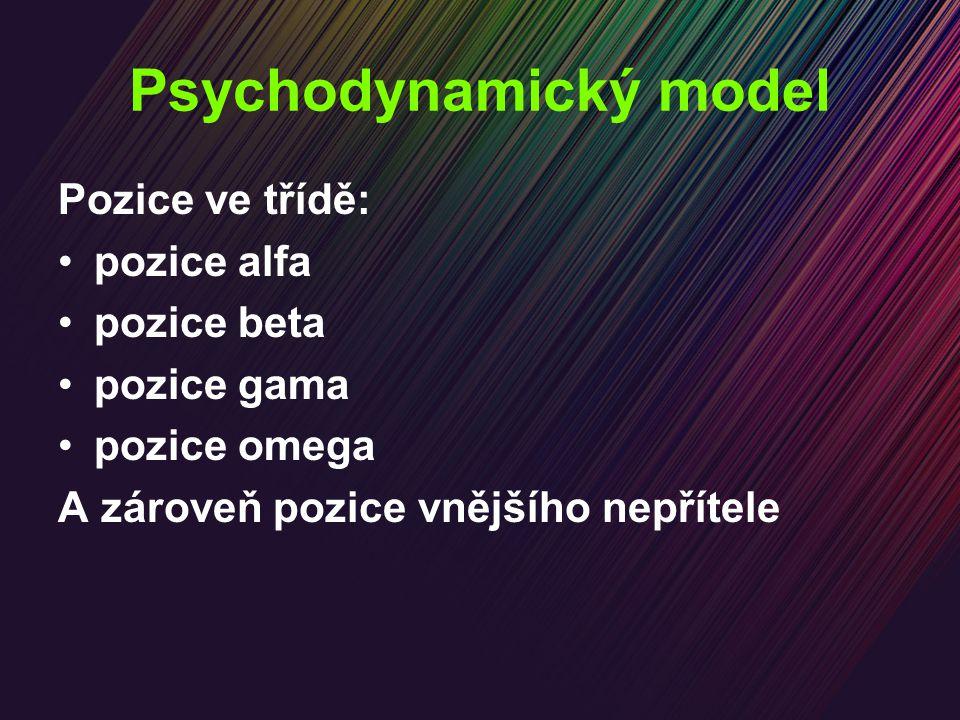 Psychodynamický model
