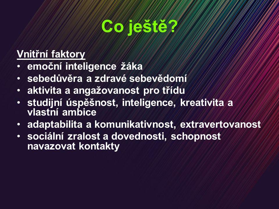 Co ještě Vnitřní faktory emoční inteligence žáka