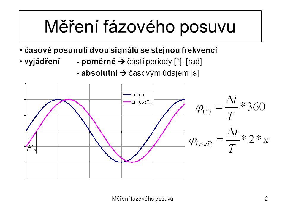 Měření fázového posuvu