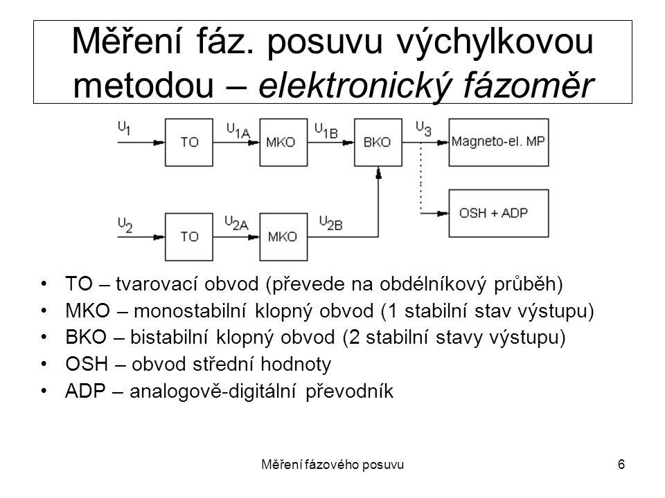 Měření fáz. posuvu výchylkovou metodou – elektronický fázoměr