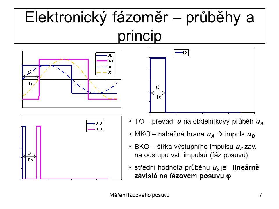Elektronický fázoměr – průběhy a princip