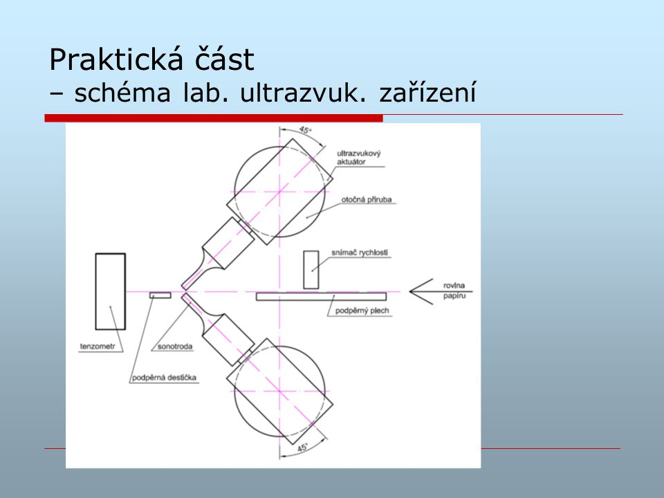 Praktická část – schéma lab. ultrazvuk. zařízení