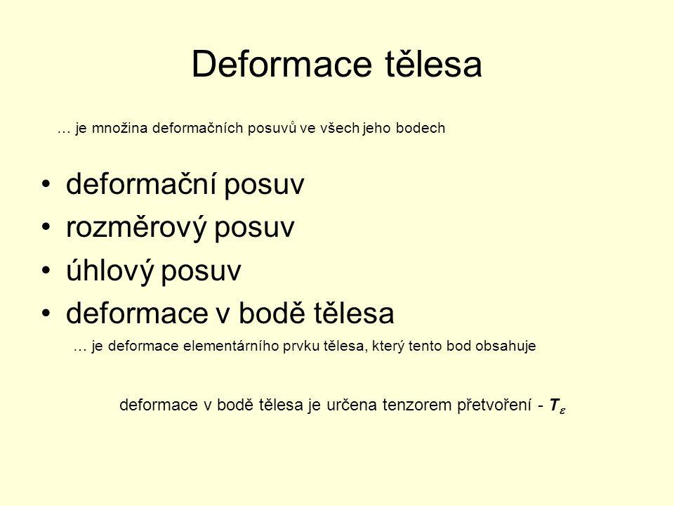 deformace v bodě tělesa je určena tenzorem přetvoření - Te