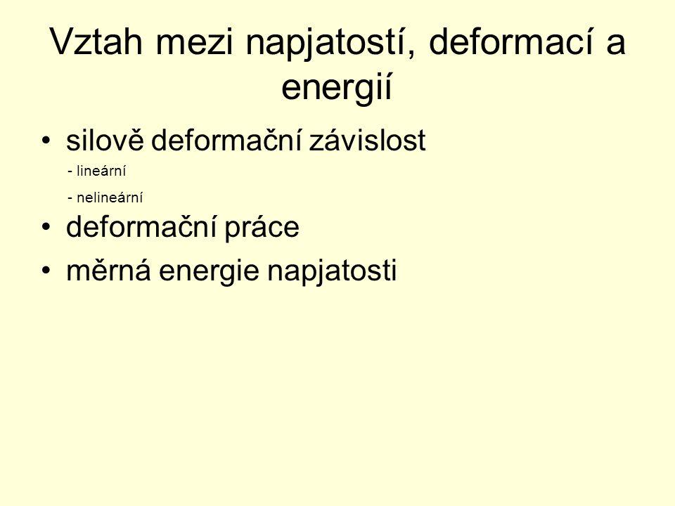 Vztah mezi napjatostí, deformací a energií