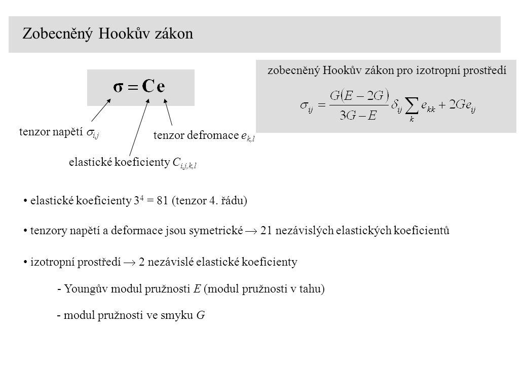 Zobecněný Hookův zákon