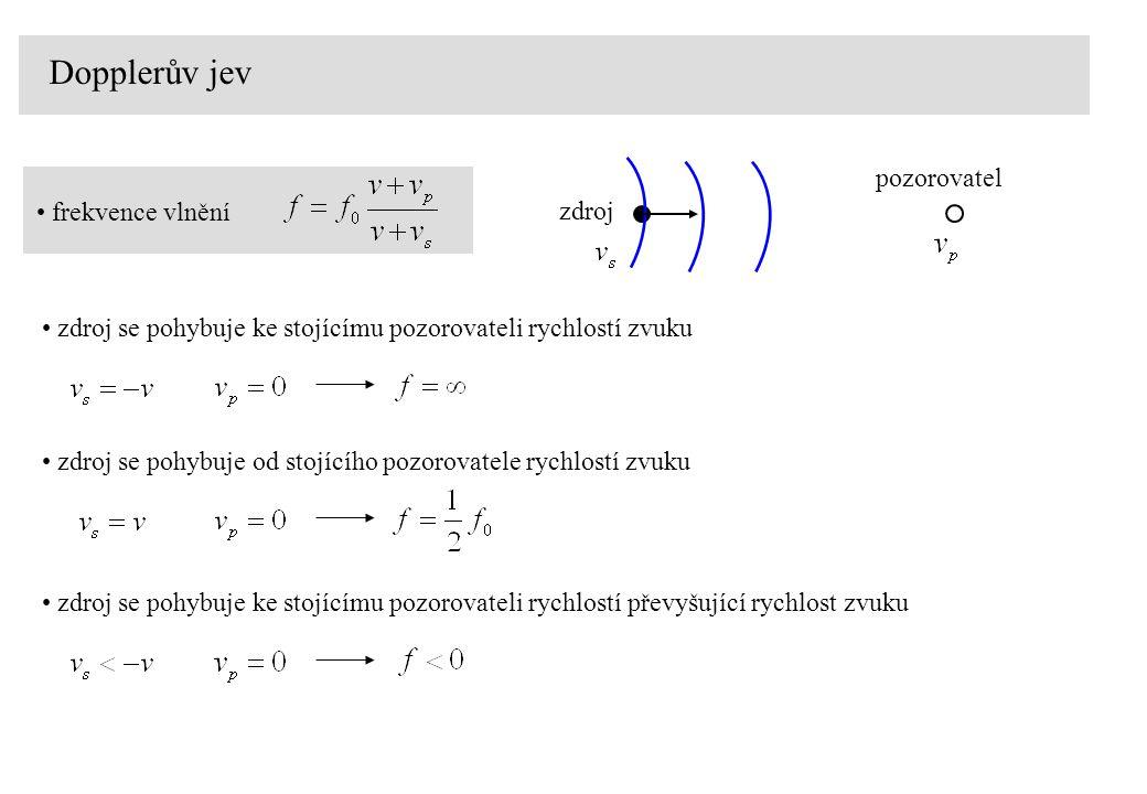 Dopplerův jev pozorovatel frekvence vlnění zdroj