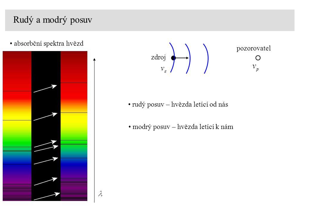 Rudý a modrý posuv absorbční spektra hvězd pozorovatel zdroj