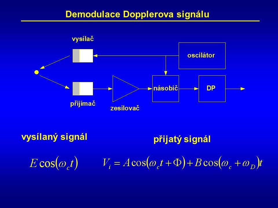 Demodulace Dopplerova signálu