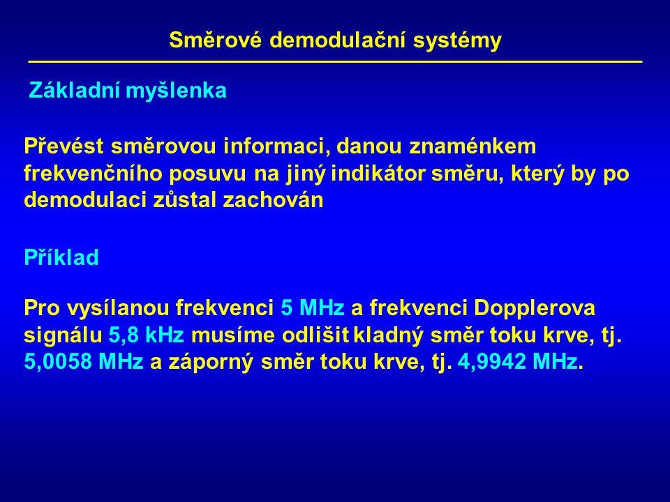 Směrové demodulační systémy