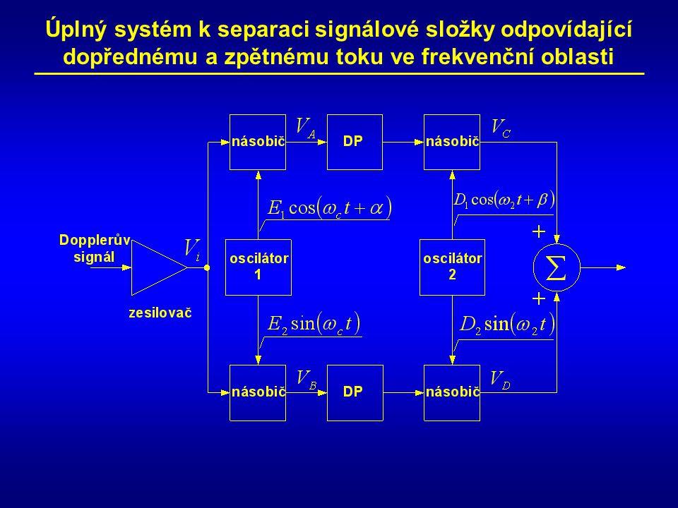 Úplný systém k separaci signálové složky odpovídající dopřednému a zpětnému toku ve frekvenční oblasti