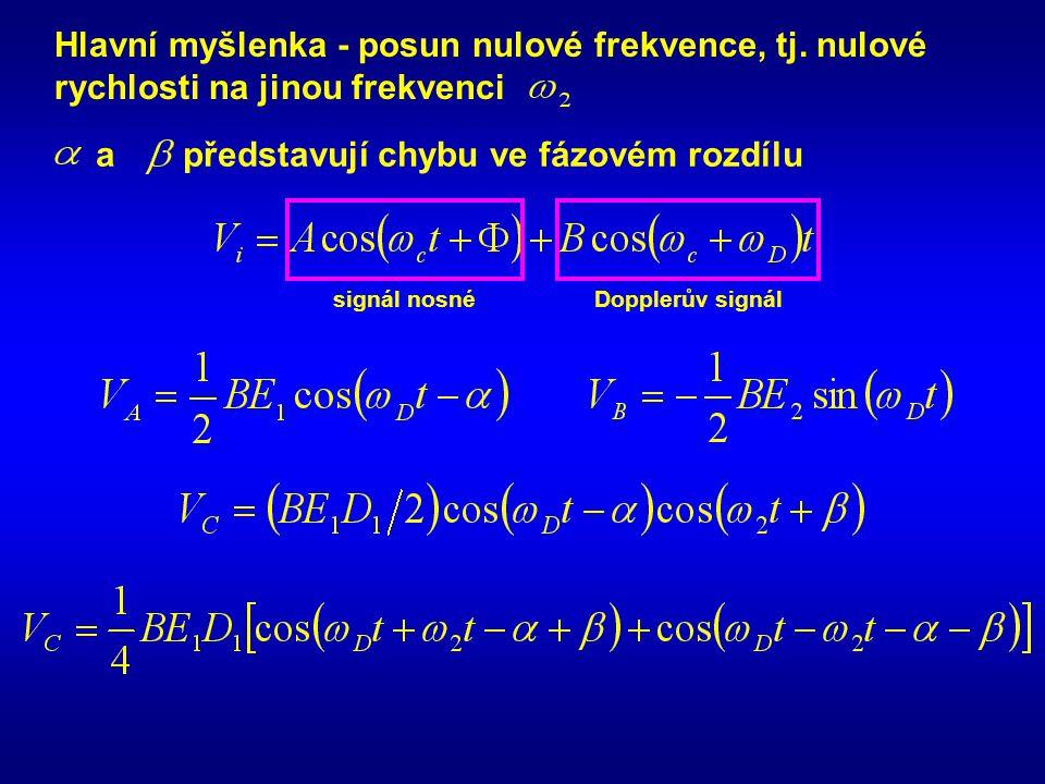 Hlavní myšlenka - posun nulové frekvence, tj. nulové