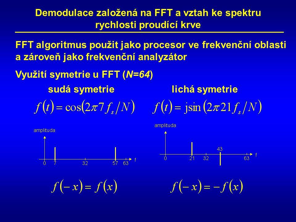 Demodulace založená na FFT a vztah ke spektru rychlosti proudící krve