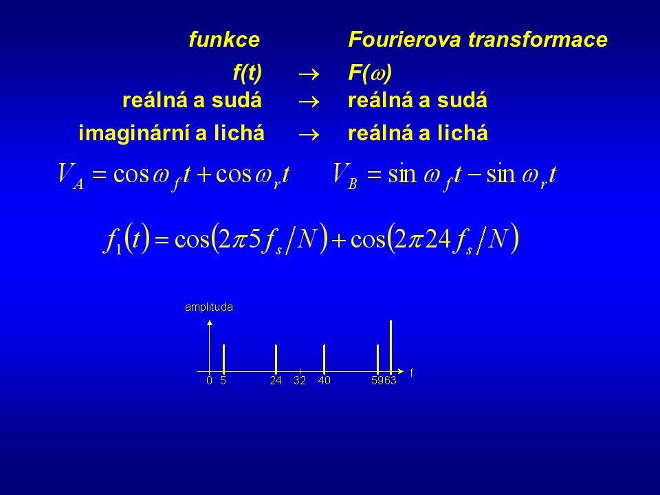 funkce Fourierova transformace. f(t)  F() reálná a sudá.  reálná a sudá. imaginární a lichá.