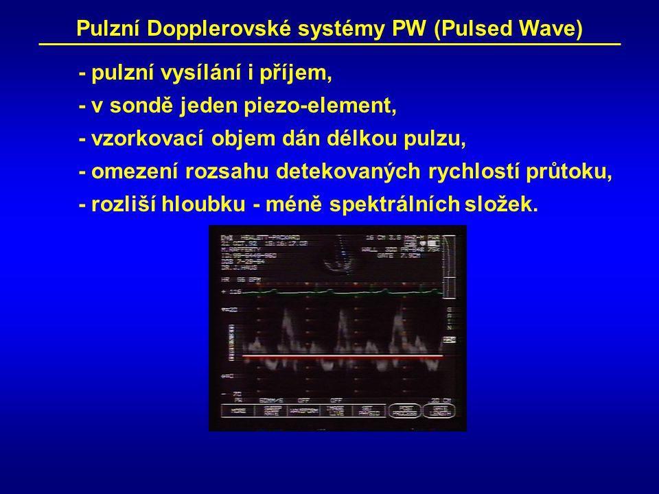 Pulzní Dopplerovské systémy PW (Pulsed Wave)