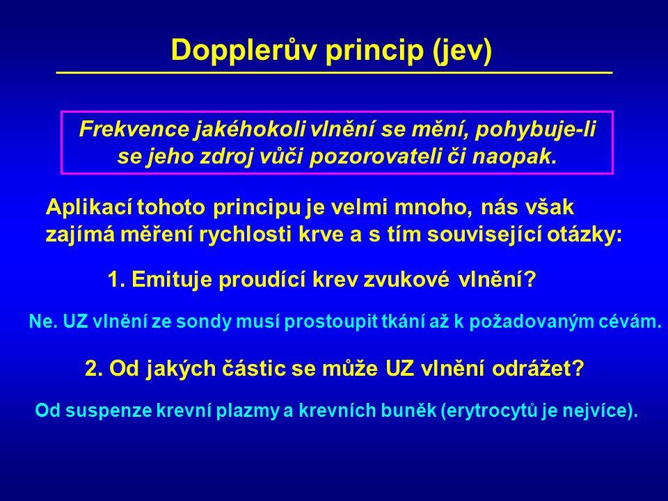 Dopplerův princip (jev)