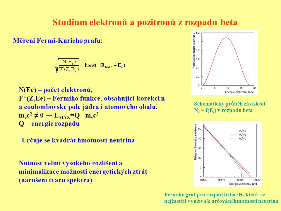 Studium elektronů a pozitronů z rozpadu beta