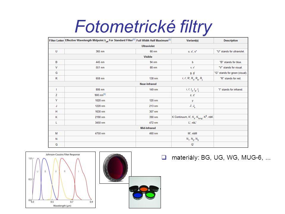 Fotometrické filtry materiály: BG, UG, WG, MUG-6, ...