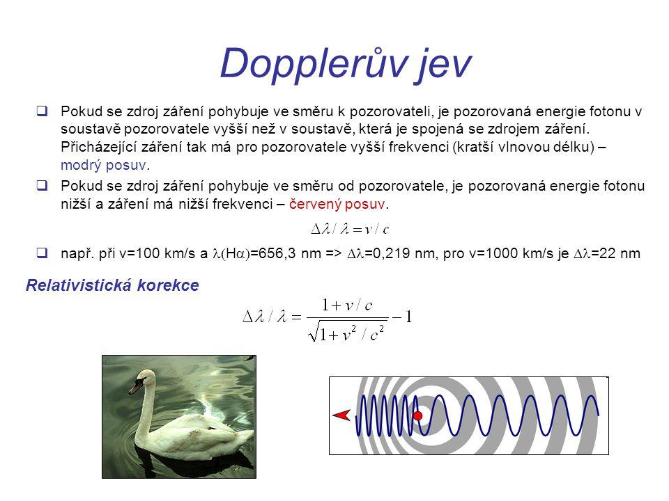 Dopplerův jev Relativistická korekce