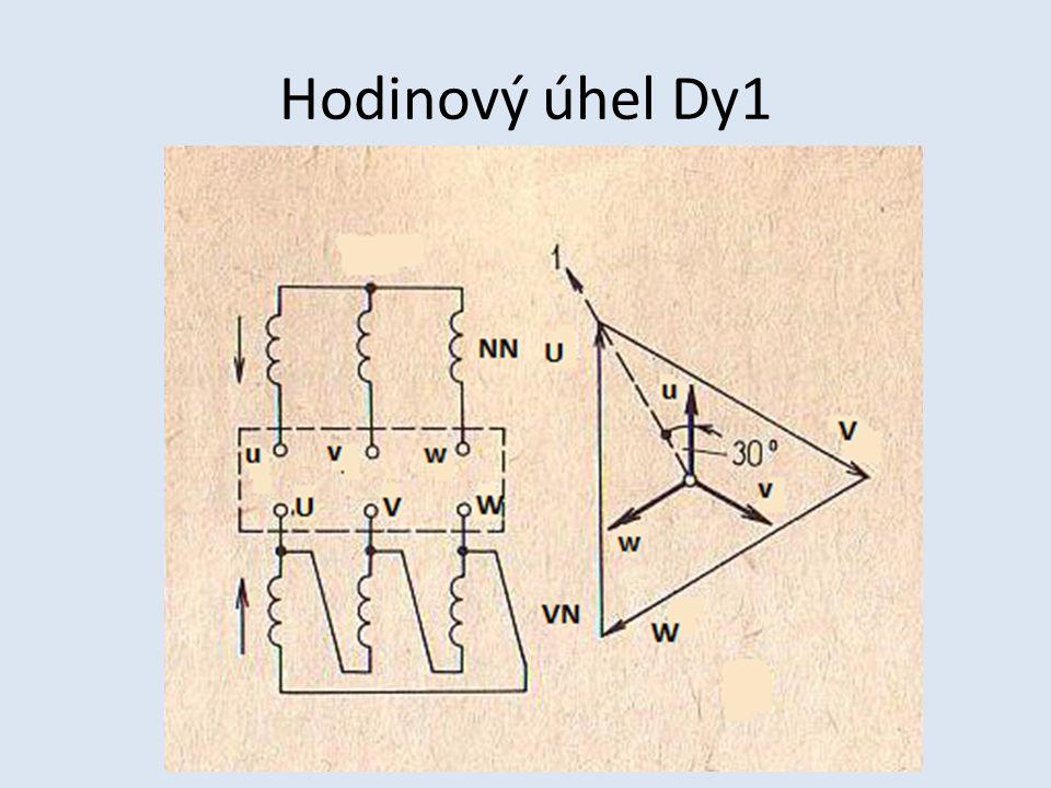 Hodinový úhel Dy1