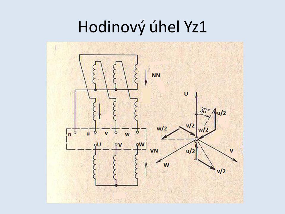 Hodinový úhel Yz1