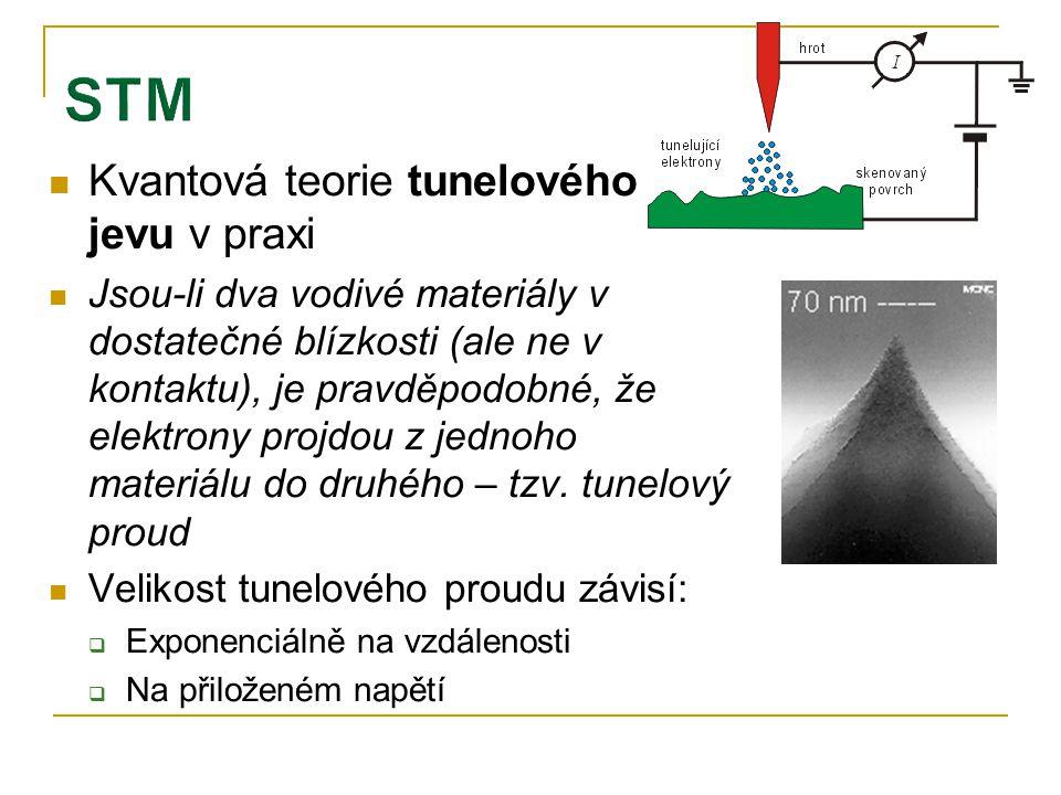 STM Kvantová teorie tunelového jevu v praxi