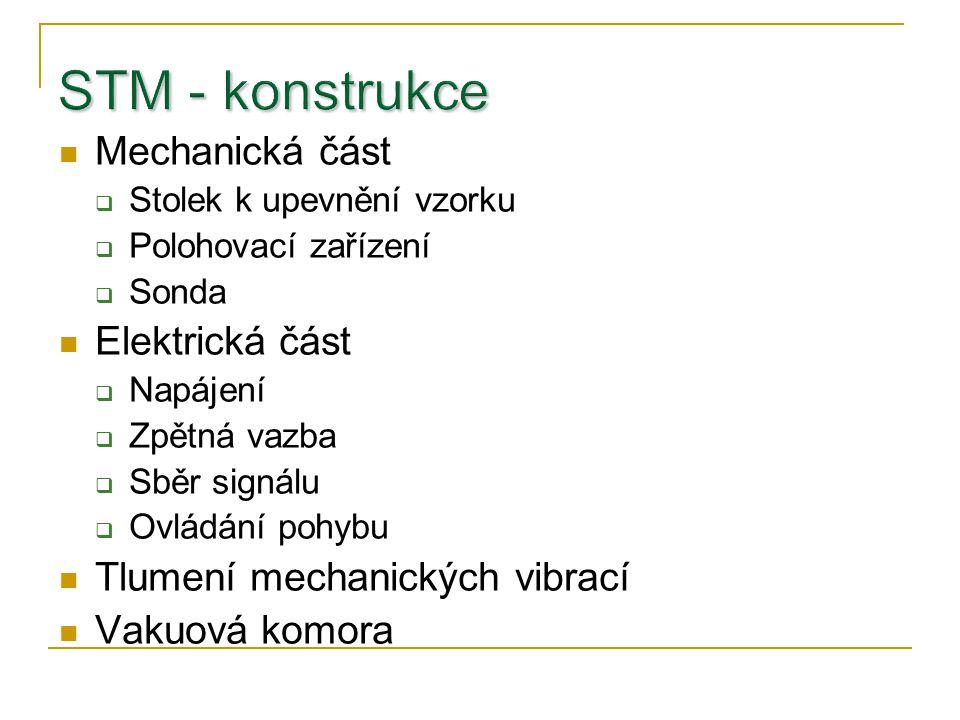 STM - konstrukce Mechanická část Elektrická část