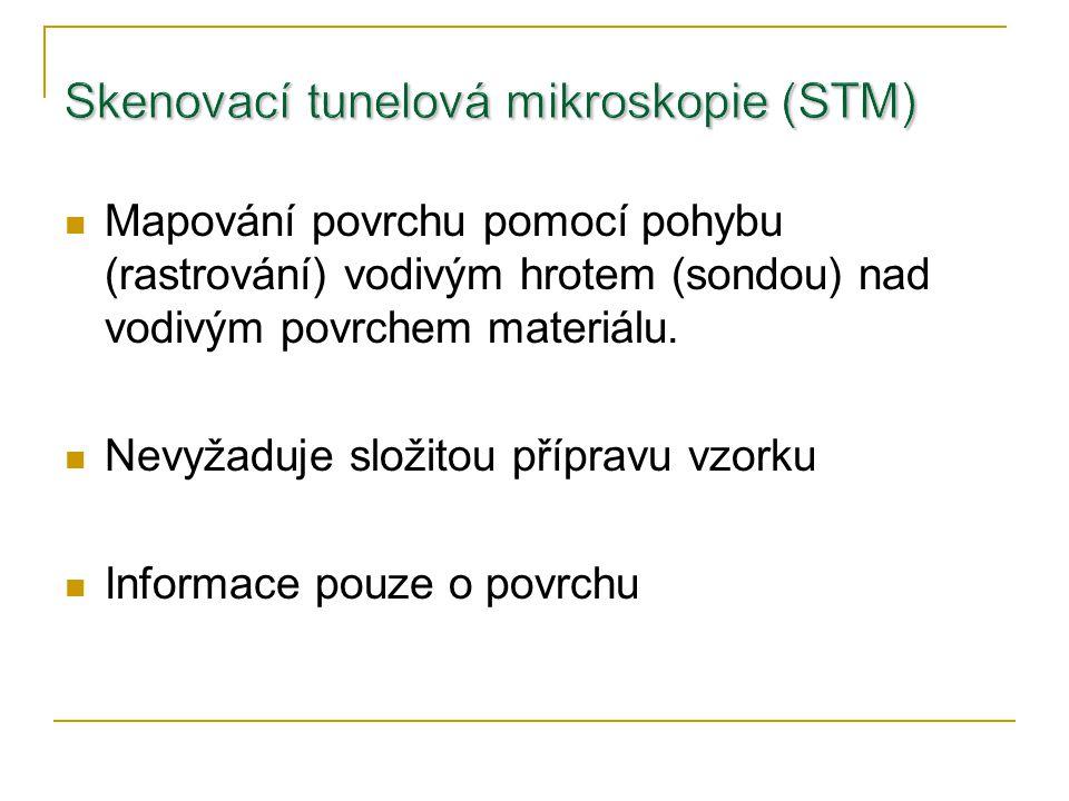 Skenovací tunelová mikroskopie (STM)