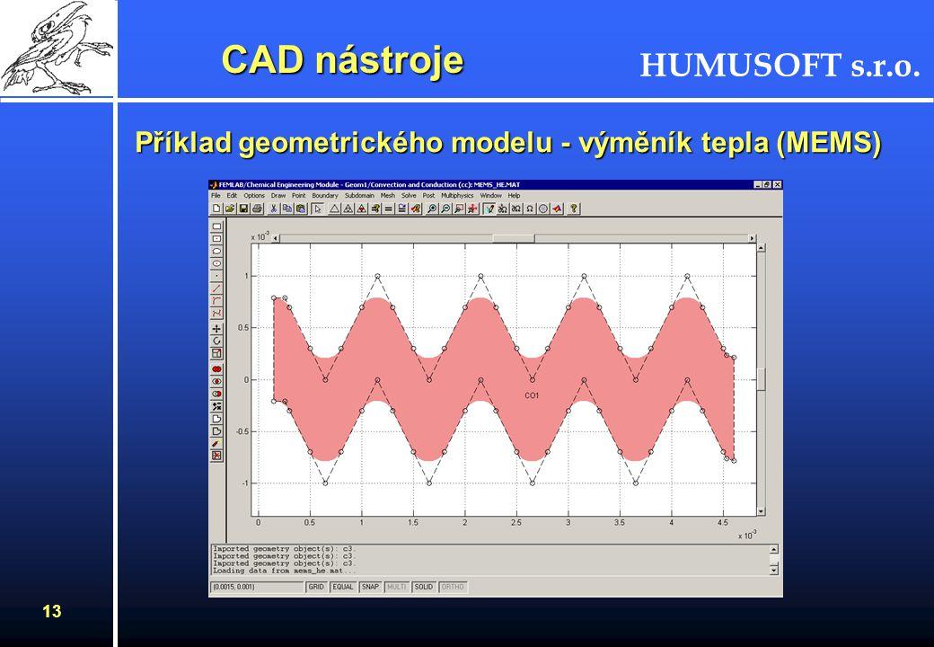 Příklad geometrického modelu - výměník tepla (MEMS)